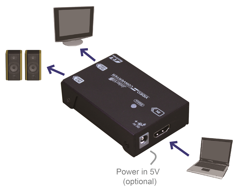 proimages/Connection_/EDID_Feeder_Booster_Converter/CP-VCAMV-012.jpg