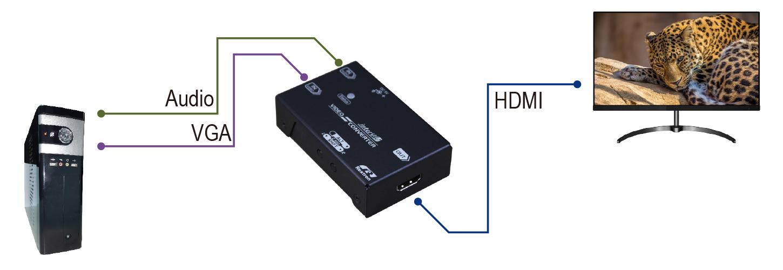 proimages/Connection_/EDID_Feeder_Booster_Converter/CP-VCAMV-021.jpg
