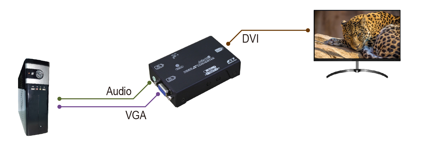 proimages/Connection_/EDID_Feeder_Booster_Converter/CP-VCAVD-021.jpg