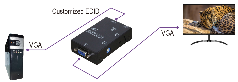 proimages/Connection_/EDID_Feeder_Booster_Converter/CP-VDDC-130VGA.jpg