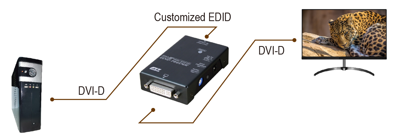 proimages/Connection_/EDID_Feeder_Booster_Converter/CP-VDDC-230DVI.JPG