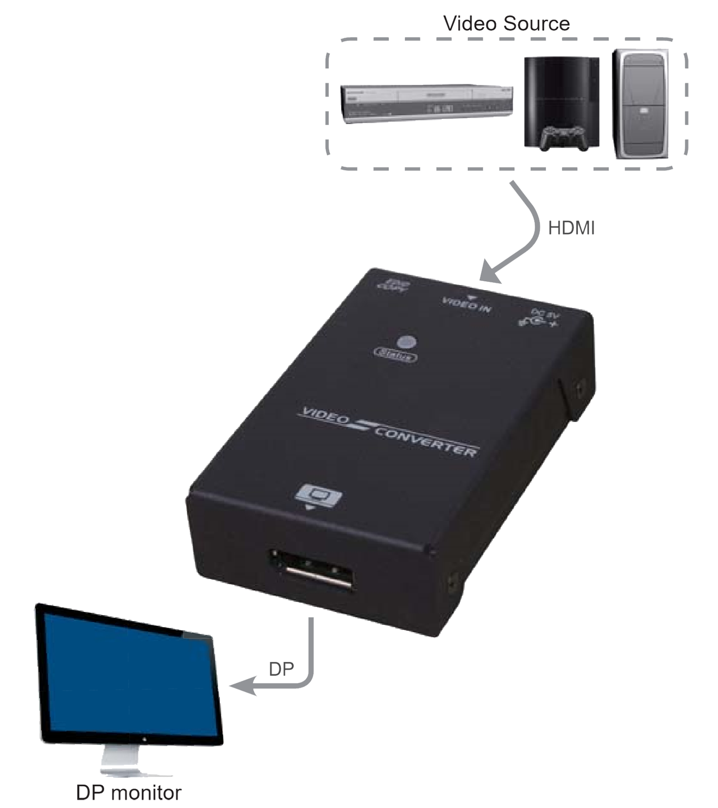 proimages/Connection_/EDID_Feeder_Booster_Converter/CP-VKCMP-011.png