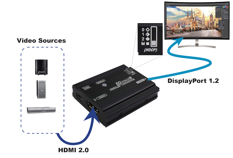 proimages/Connection_/EDID_Feeder_Booster_Converter/CP-VKCMP-6G11A.jpg