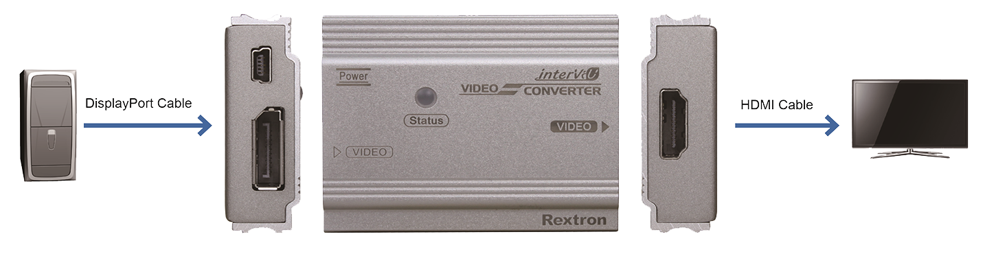proimages/Connection_/EDID_Feeder_Booster_Converter/CP-VKCPM-011.png