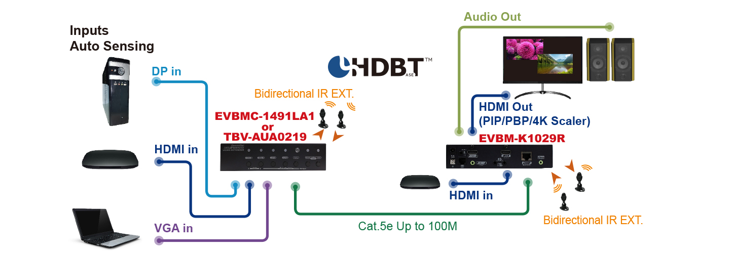 proimages/Connection_/HDBaseT/CP-EVBM-K1029R.jpg