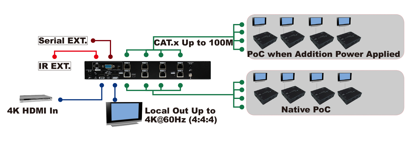 proimages/Connection_/HDBaseT/CP-EVBMR-1089L.jpg