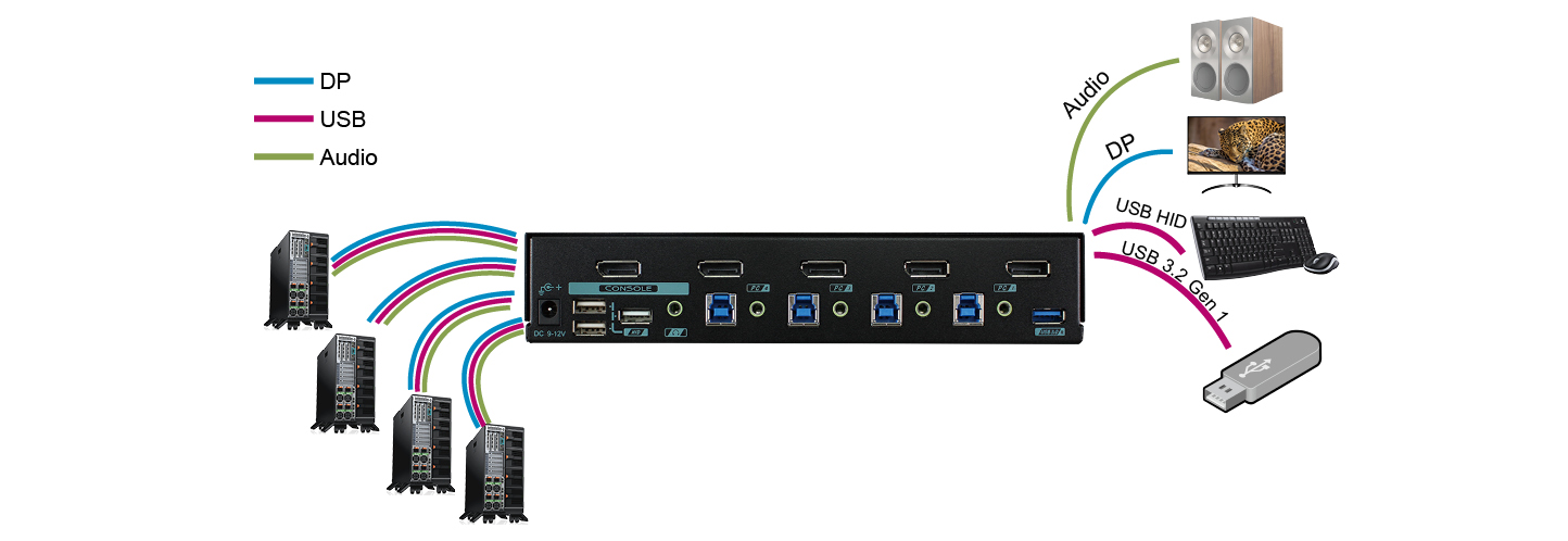 proimages/Connection_/KVM_switch_/CP-PAAG-E3114B.jpg