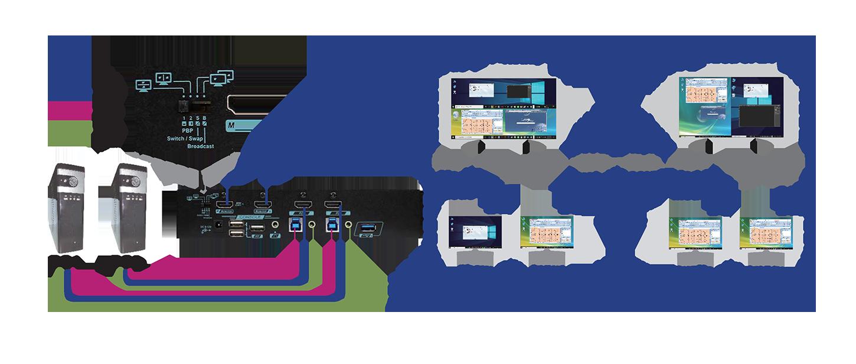 proimages/Connection_/KVM_switch_/MBAG-312.png