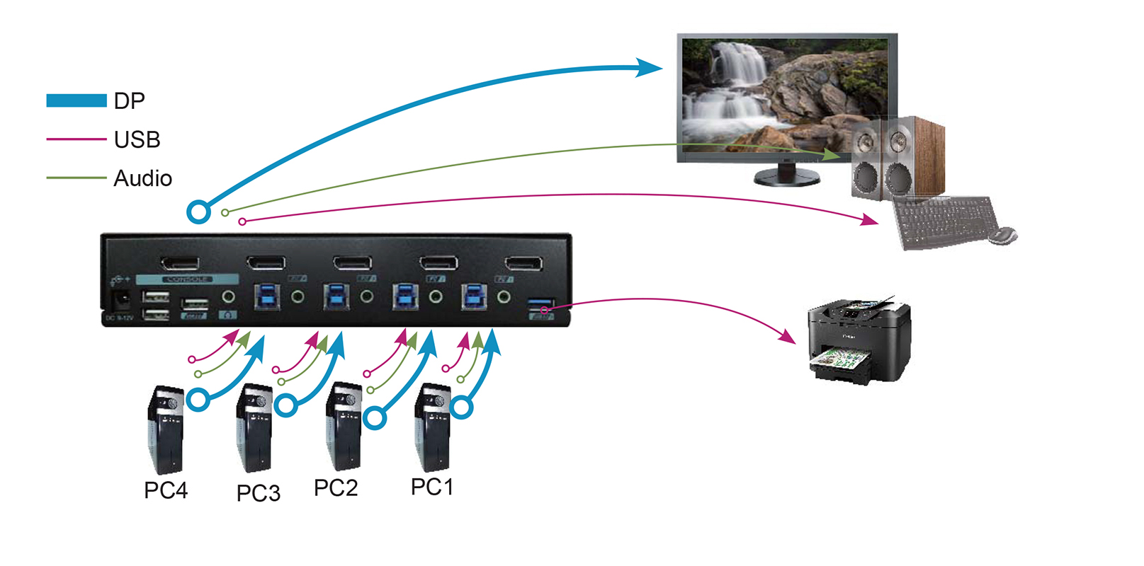 proimages/Connection_/KVM_switch_/PAAG-E3114A__PAAG-E3112.jpg