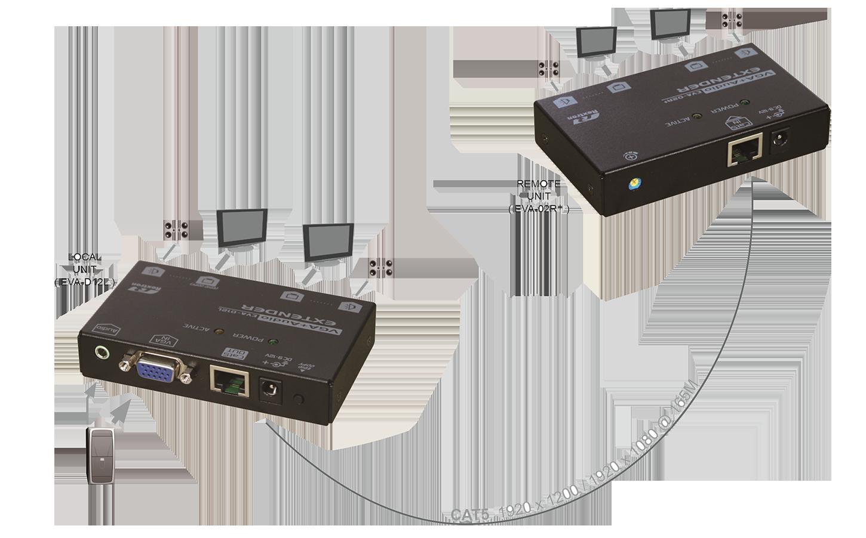 proimages/Connection_/LAN_CAT5_Extender/EVA214__214.png