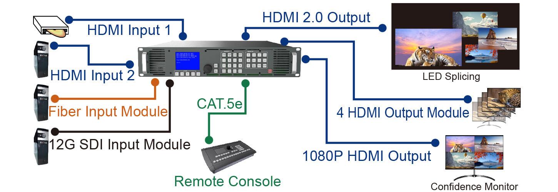 proimages/Connection_/Switch_Splitter/Cp-VKSCM-G100.jpg
