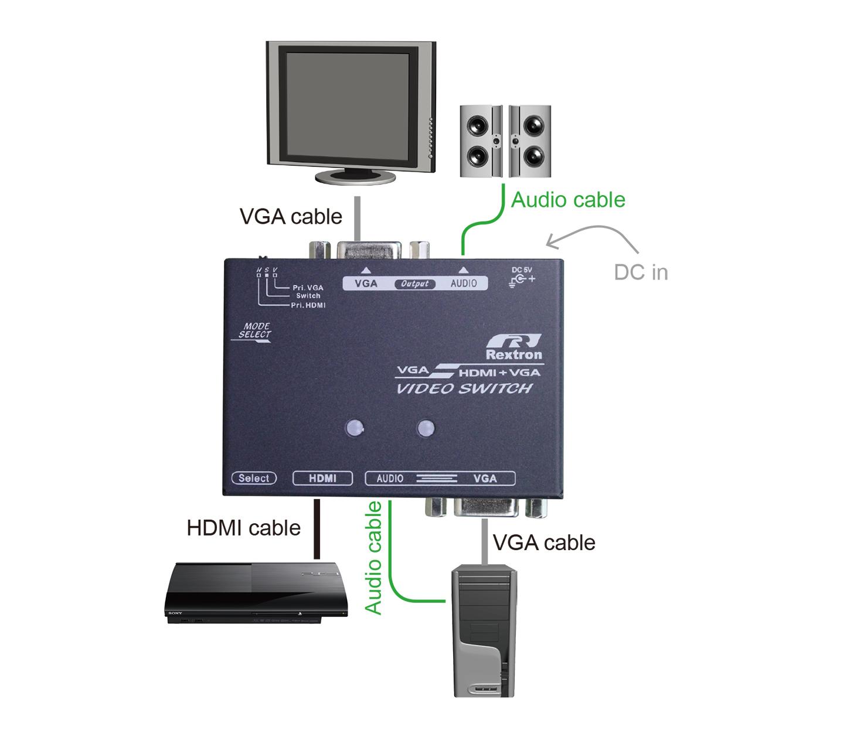 proimages/Connection_/Switch_Splitter/VSAMV-021(T).jpg