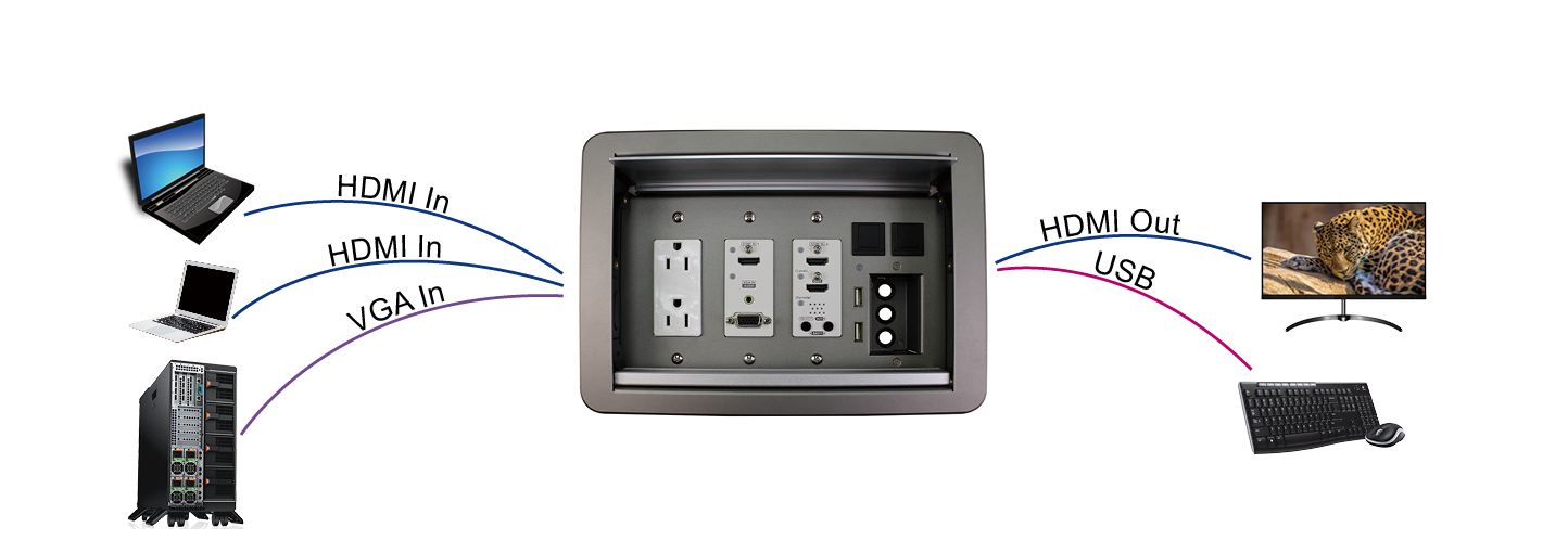 proimages/Connection_/Table_Box_-_Wall_Plate/CP-TBV-ABB01A10.jpg