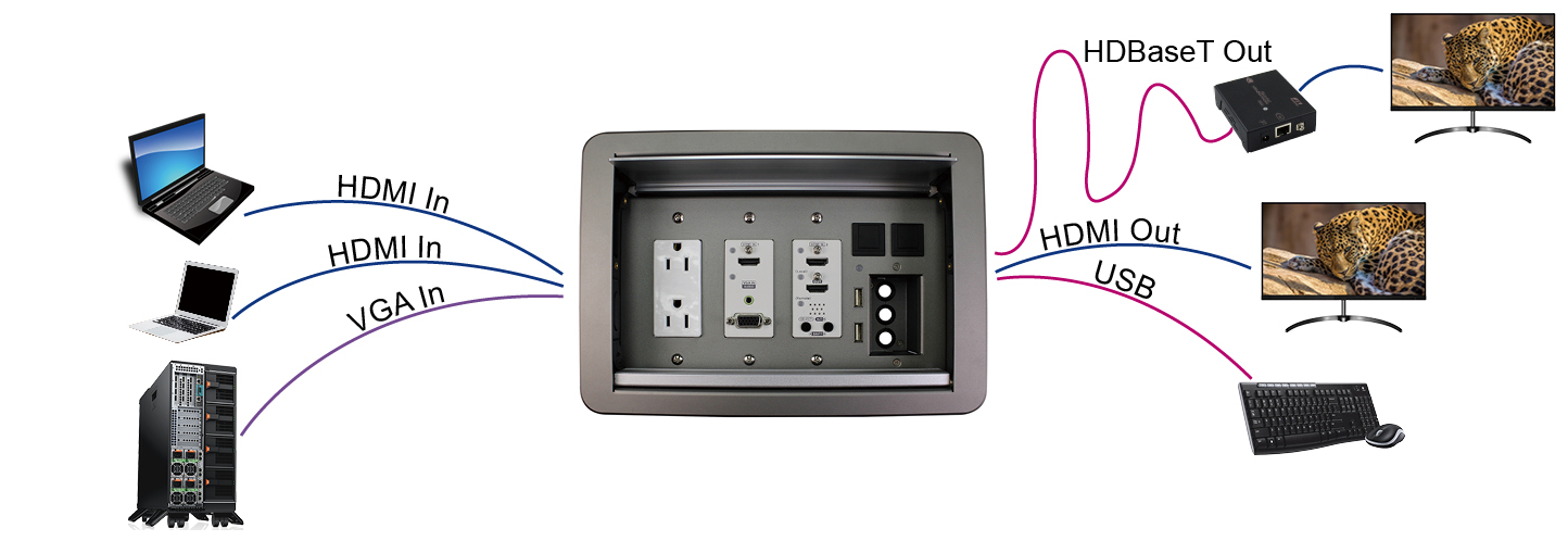 proimages/Connection_/Table_Box_-_Wall_Plate/CP-TBV-ABB01A1719.jpg