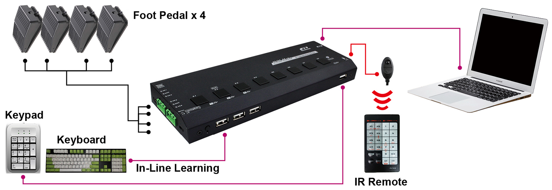 proimages/Connection_/USB_KM_Switch/CP-PKEY-1208.jpg
