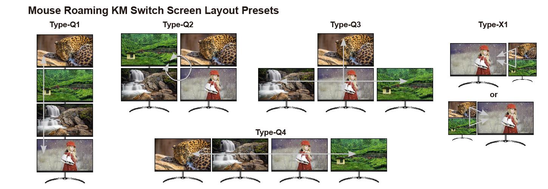 proimages/Tech/Mouse_Roaming_Presets_4-Port.jpg