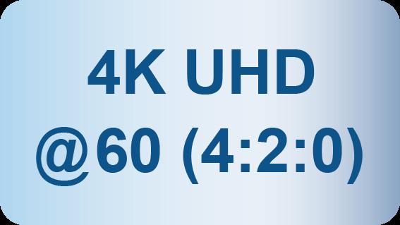 4K 60 420