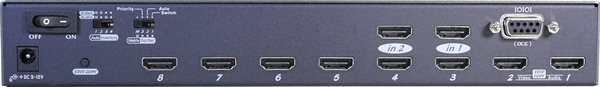 2X8 HDMI Video Switch Splitter with IR Serial