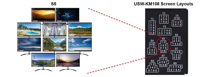 proimages/products/KM_Switch_USB_Products/USW-KM108/USW-KM108_Screen_Layouts.jpg